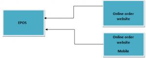 EPOS_diagram